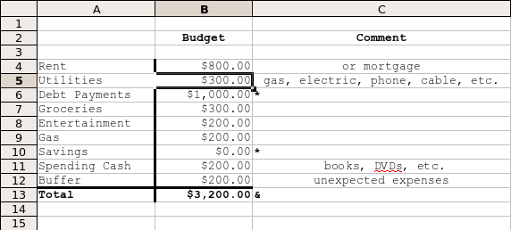 State the spreadsheet function that can be used to obtain each of the following values in a worksheet: