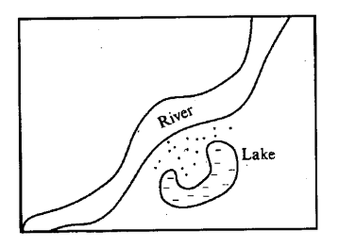 type of a lake