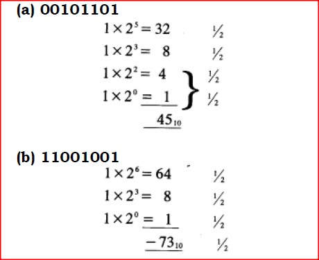 Convert each of the following binary numbers to decimal equivalent given that the left most digit is a sign bit: (a) 00101101 (b) 11001001