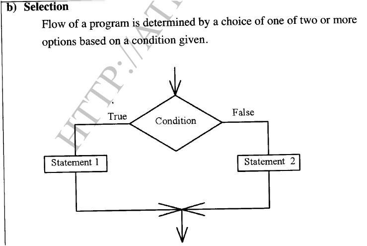(b) With the aid of flowchart diagrams, describe each of the following programme control structures: (i) sequence (ii) selection
