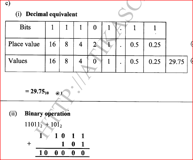 (c) (i) Convert the number 11101.1 12 to its decimal equivalent. (ii) Perform the following binary operation 110112 + 1012