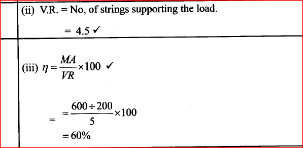 ​Indicate on the diagram the direction of the load and the effort. (b) State two ways ¡n which an inclined plane can be made to reduce the applied effort when pulling a Load along the plane. (c) A block and tackle system has three pulleys in the upper fixed block and two pulleys in the lower movable block. (i) Draw a diagram to show how the system can be set up in order to lift a load arid indicate the position of the load and effort. (ii) State the velocity ratio of the set up. (iii) In such a block and tackle system an effort of 200N is required to lift a load of 600N. Determine its efficiency